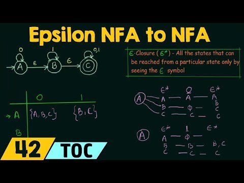 Conversion of Epsilon NFA to NFA