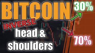 Bitcoin 70% Chance To Downside? (BTC Price Update)