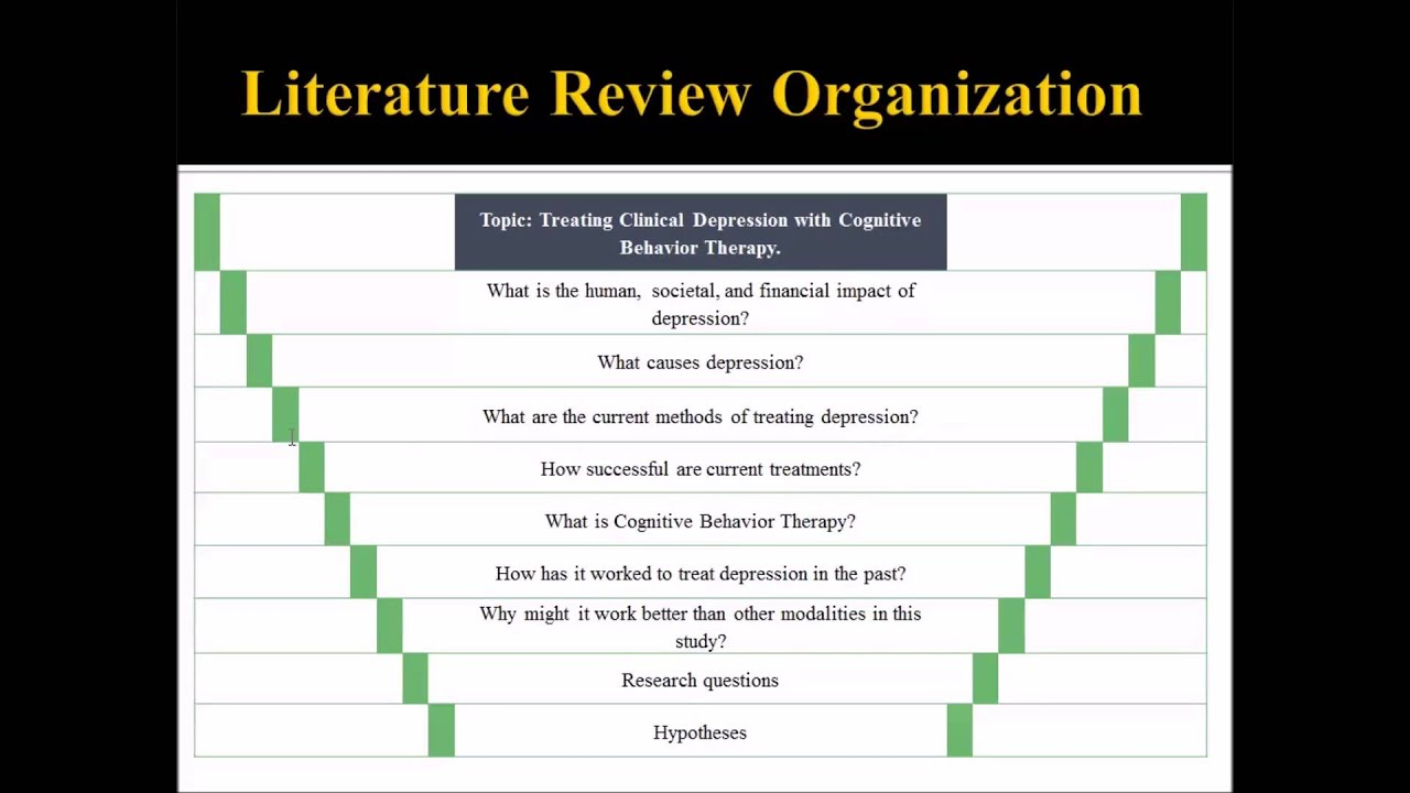 Hypothesis in literature review