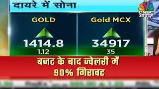 Gold Rate Today: सोने का भाव आज, सोने पर CNBC AWAAZ की पड़ताल