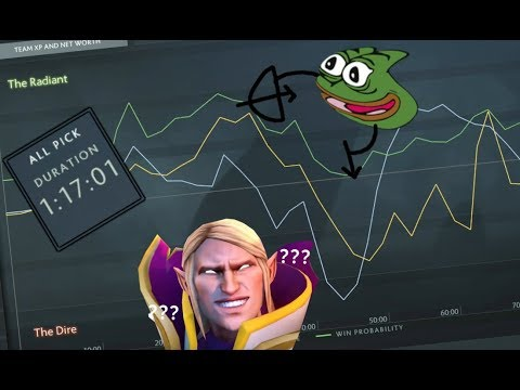 When A Game Of Dota Goes Beyond Bonkers