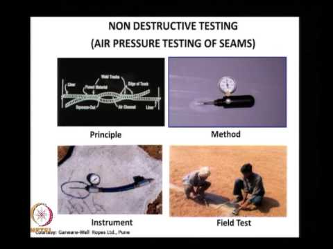 Mod-01 Lec-40 Landfill Engineering Systems (Guest Lecture)