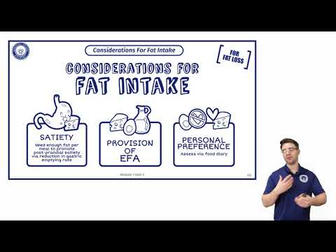 Fat Intake | The BEST Amount Of Fat For Fat Loss