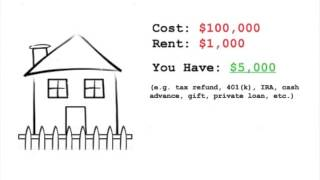 Rent to own a home / Miami-Dade or Broward County, FL