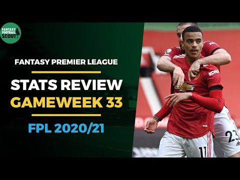 FPL Gameweek 33