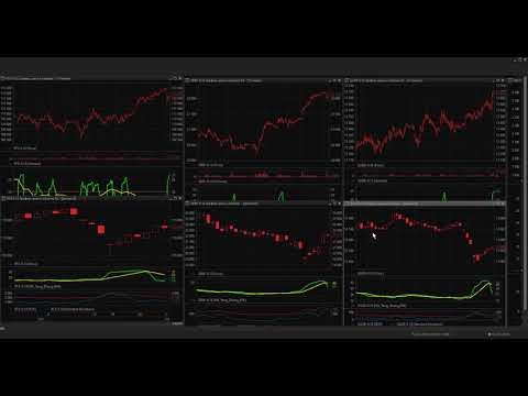 Покупать или продавать волатильность? Роллирование опционов