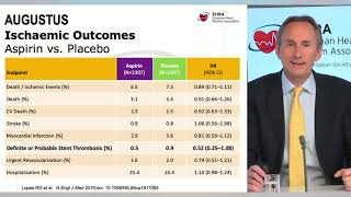 EHRA Free Webinar: Acute Coronary Syndrome and Atrial Fibrillation