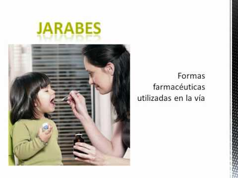 ADMINISTRACION DE MEDICAMENTOS VIA ORAL - YouTube