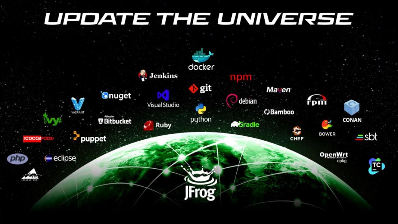 PyPI Repositories - JFrog Artifactory - JFrog Wiki