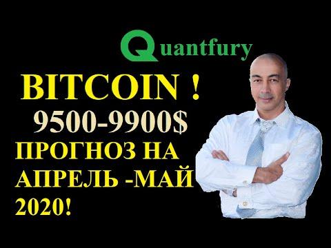 БИТКОИН! 9500-9900$ ОСТОРОЖНО ШОРТ! 100% РЕАЛЬНО ?