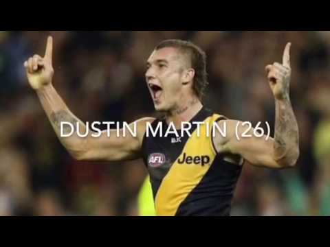 Brownlow Prediction