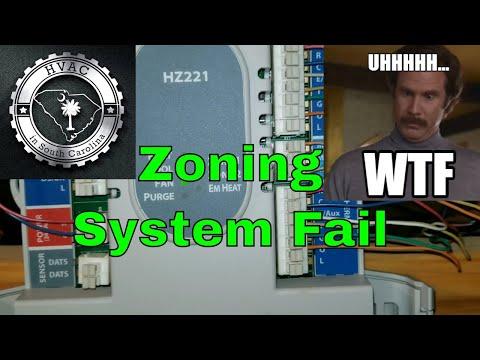 Zoning System Fail