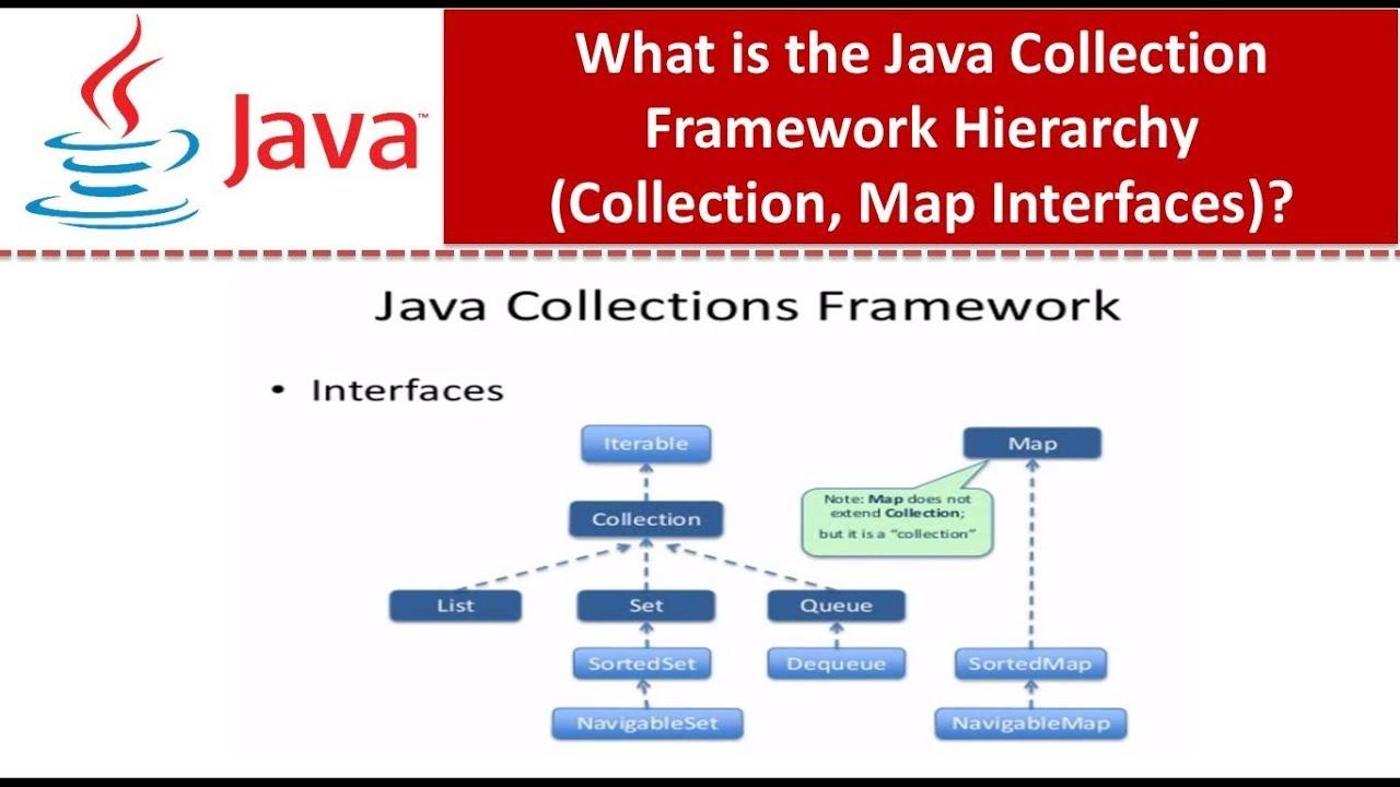 Java collection framework hierarchycollectionmap interfaces java collection framework hierarchycollectionmap interfaces ccuart Images