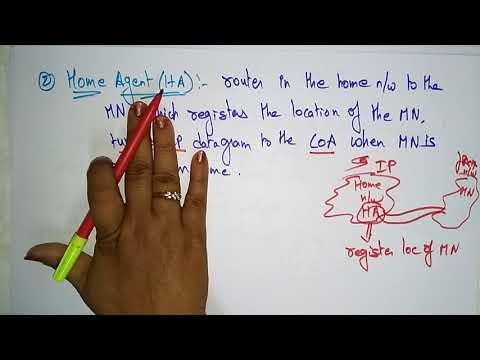 Mobile Ip Terminology | Mobile Computing | Lec-39 | Bhanu Priya