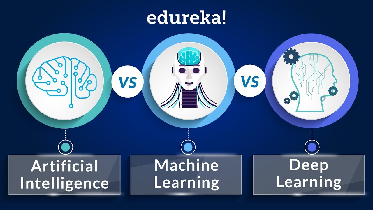 AI vs Machine Learning vs Deep Learning | Edureka