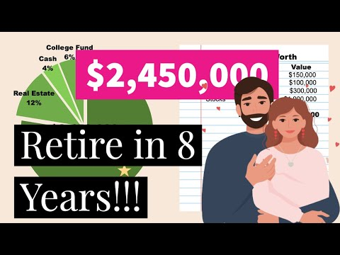 Our Plan to Retire in 8 Years | Financial Independence Retire Early | $1.9MM Target