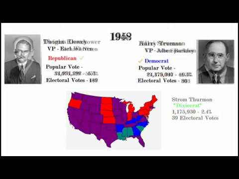 US Presidential Election Results, 1789 - 2008