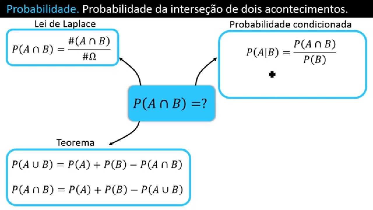 Calcular probabilidade