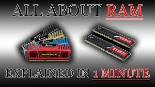 What is RAM/Random Access Memory? Explained in Tagalog