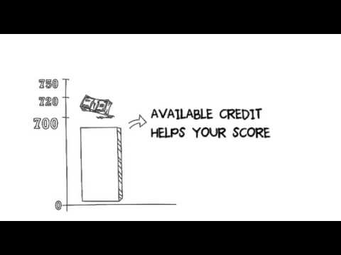 What is a good credit score ? Brought to you by LaMont Gilbert