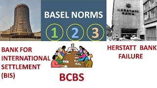 basel norms explained | basel committee on banking supervision | Bank for International Settlements