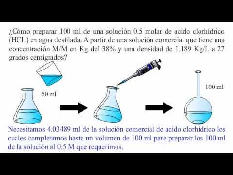 C mo preparar una soluci n 0 5 molar de cido clorh drico - La domotica como solucion de futuro ...