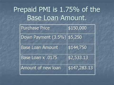 How To Calculate Private Mortgage Insurance, PMI