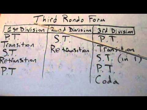Structure in Musical Composition: Third Rondo Form