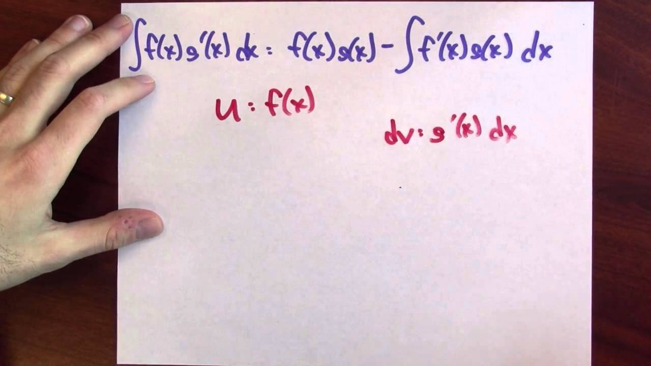 how to find the antiderivative of a product
