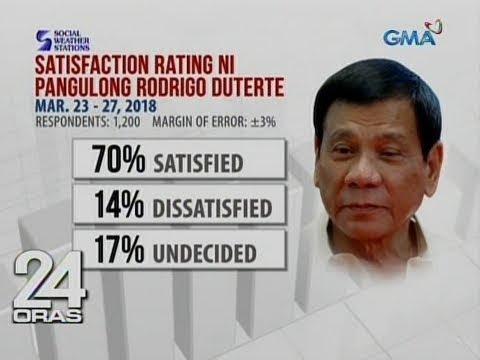 SWS Survey: Kontento pa rin sa performance ni Pang. Rodrigo Duterte ang karamihan sa mga Pilipino