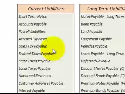 Liabilities (Chart Of Accounts, Liability Accounting List) With ...