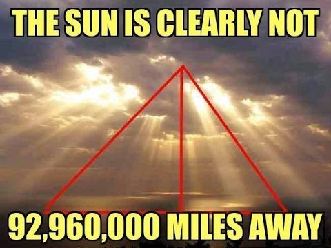 Sun & Moon are Local and Circles Above Flat Earth - thumbnail