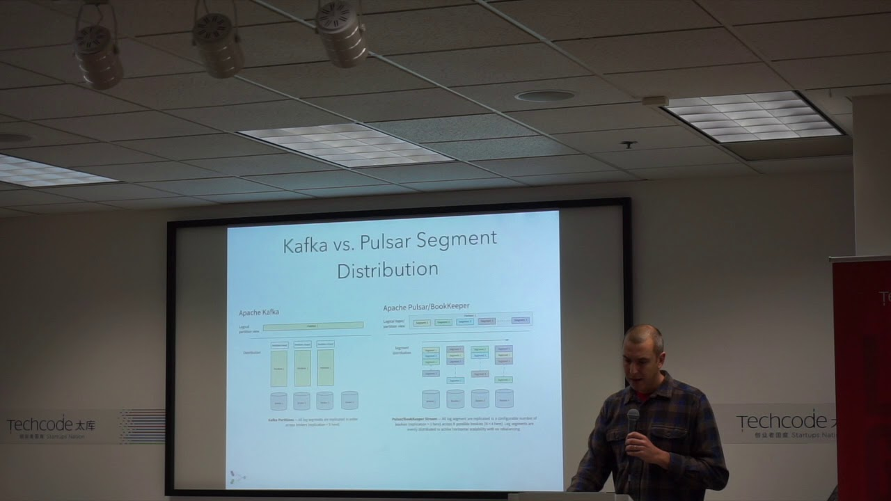 Matteo Merli & Sijie Guo: Multi-tenant and Geo-replication Messaging with  Apache Pulsar