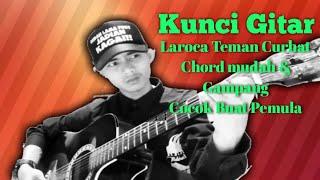 Download Lagu Lagu Laroca | Teman Curhat | cover lagu Laroca teman curhat mp3