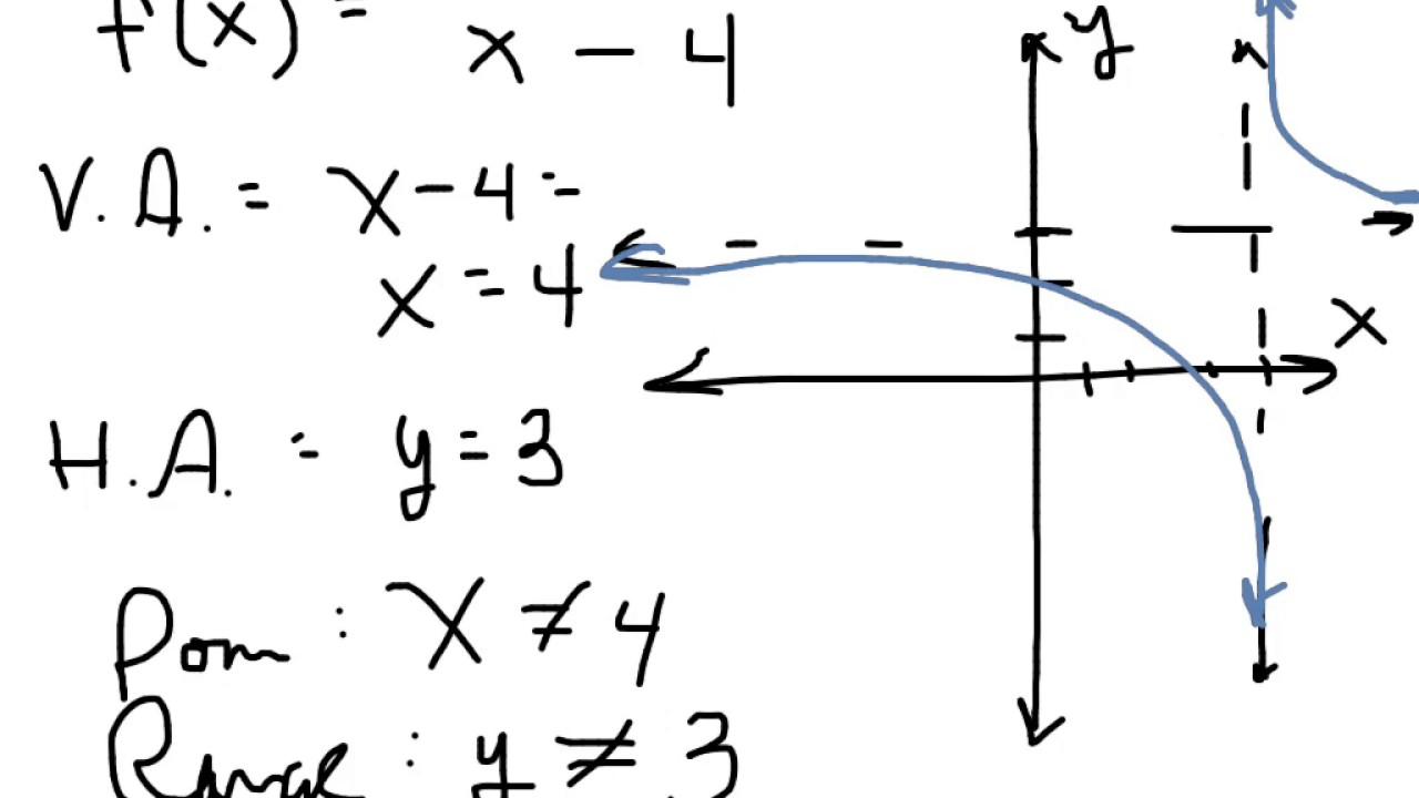 Mathbits algebra 1 caching answers box 2