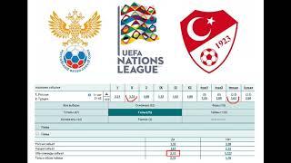 Россия Турция прогноз 11 октября 3 тур Лиги наций
