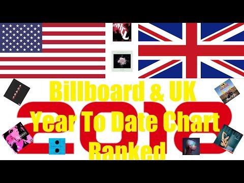 Billboard & UK Year To Date Chart 2018 Ranked