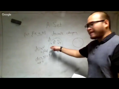 Category Theory in Thai - EP5 (Tutorial) Categories with a finite number of objects.