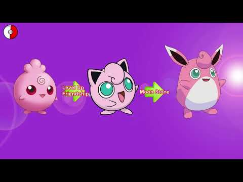 Pokemon in Hindi Pokemon Evolution Generation First
