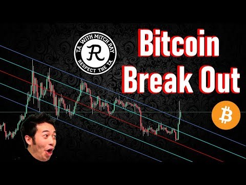 Bitcoin LIVE : BTC Break Out, Weekly Candle Close Stream. Episode 737 - Technical Analysis