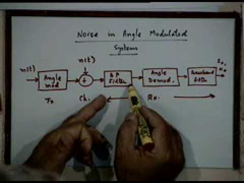 Lecture -35 Noise in AM and Angle Modulation Systems