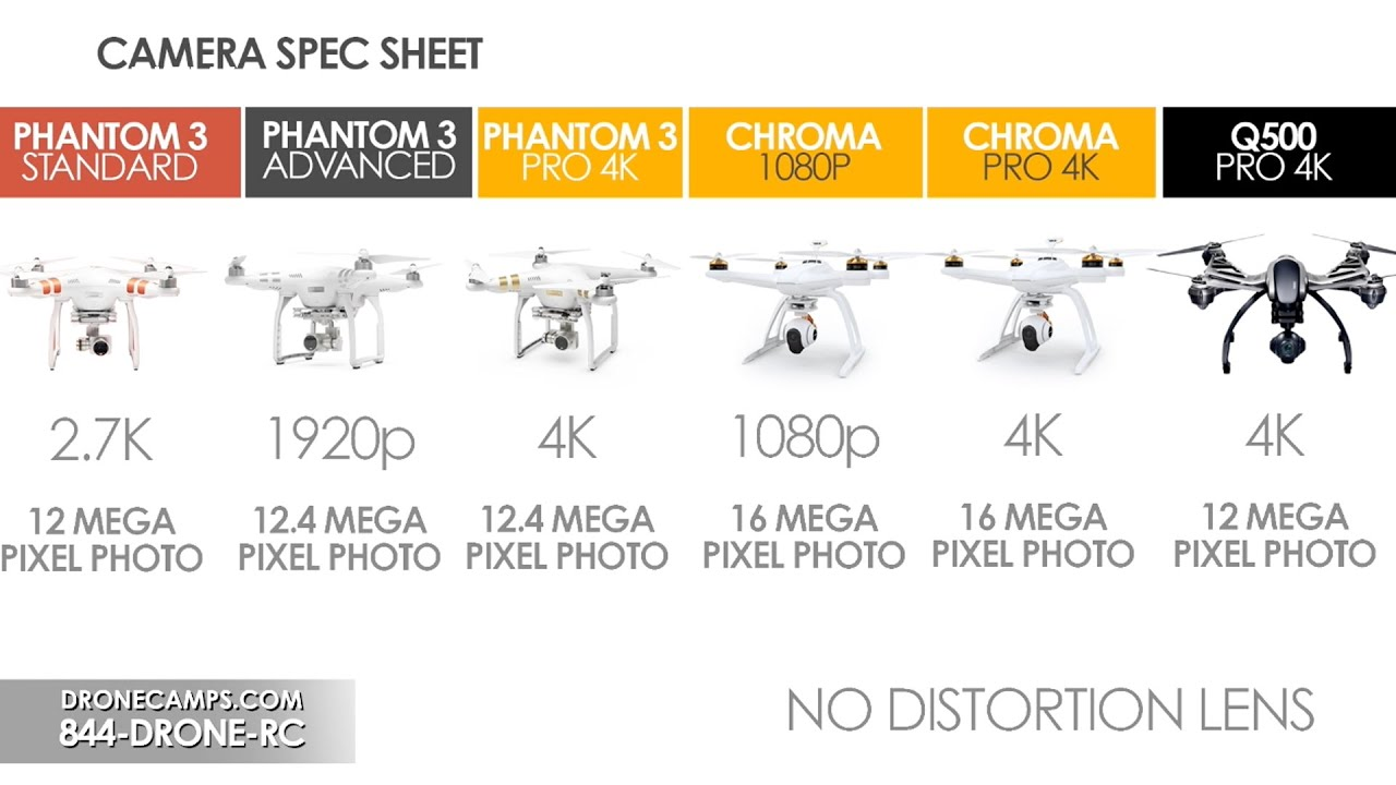 Official Phantom 3 Standard Overview Specs Comparison Youtube