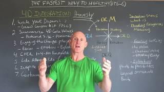 Fastest Way to Health Part 6/6