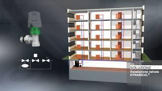 DYNAMICAL® - Valvola termostatica dinamica | Applicazioni