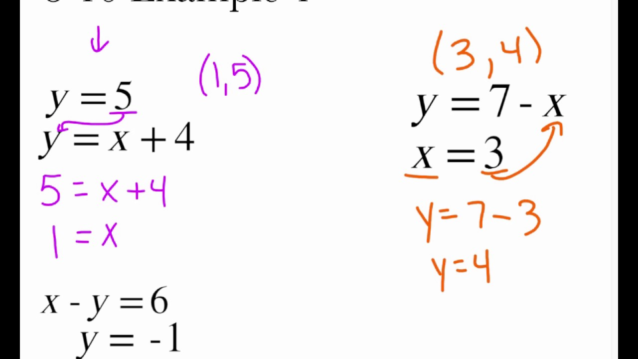 solve systems of equations by substitution