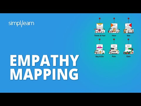 Understanding Empathy Mapping: Everything You Need to Know
