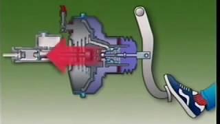 видео Вакуумный усилитель тормозов