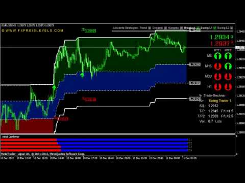 Fx turbo trader system mt4