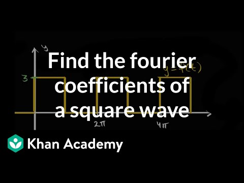 Finding Fourier Coefficients For Square Wave