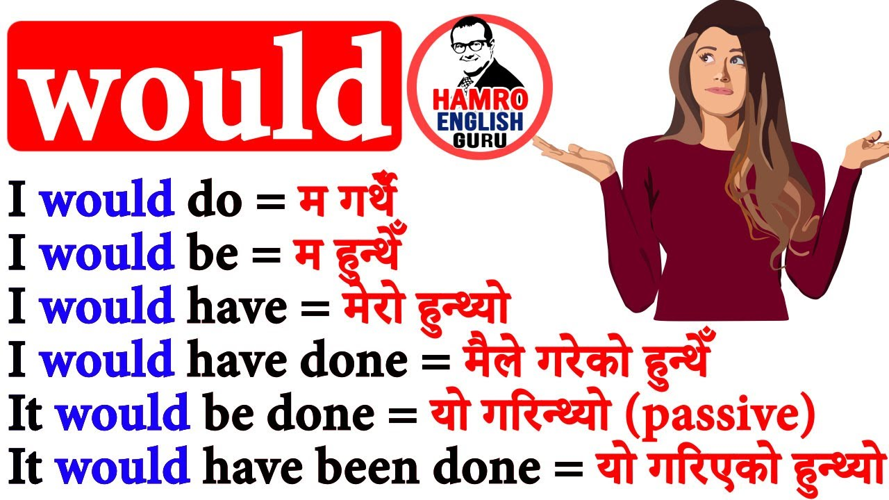 Download Would modal verb. English grammar lesson. English in Nepali.